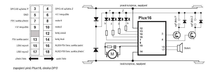Připojení kodéru